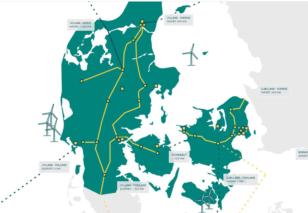 Elektriciteitskabel van Nederland naar Denemarken gebroken